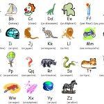 Connaissez-vous l'alphabet des enfants d'aujourd'hui ?