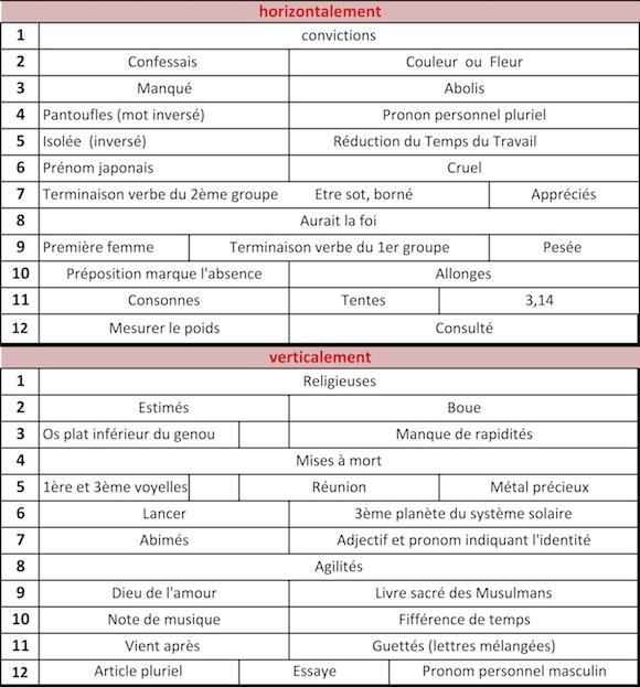 définition mots croises serie 2